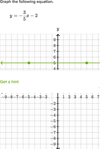 Graph From Slope Intercept Form Practice From Khan Academy