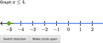 Shaded Number Line Inequalities on a Number Line